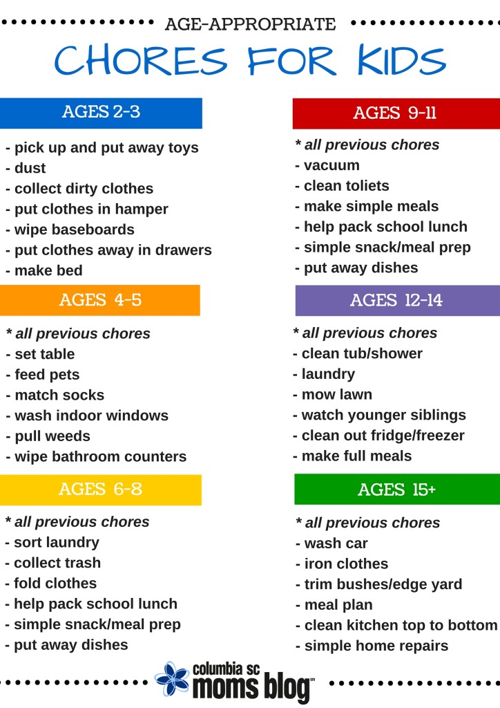 How to create a chore chart that really works - Five easy cleaning tips get some time for yourself ...