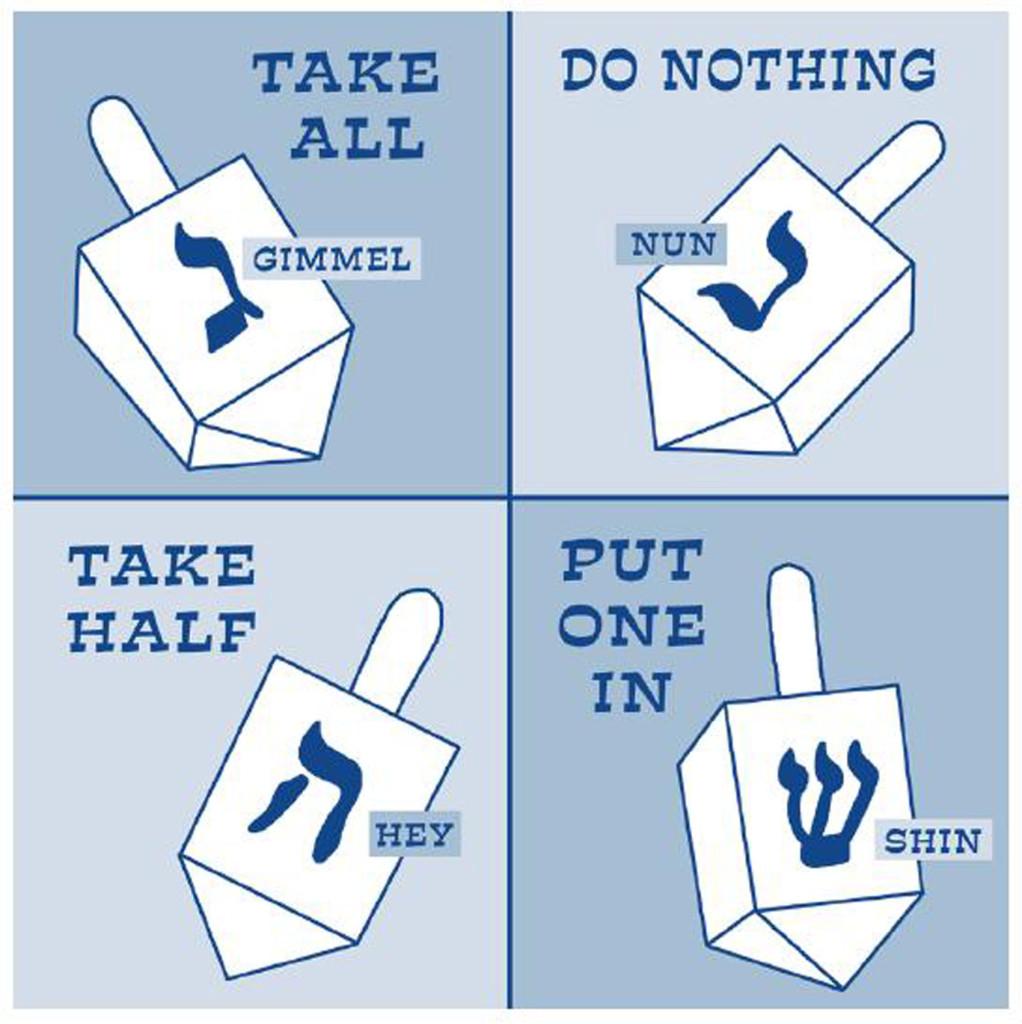 3 Hanukkah Crafts for Kids